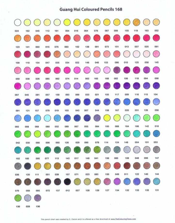 guang-hui-chart-coloured